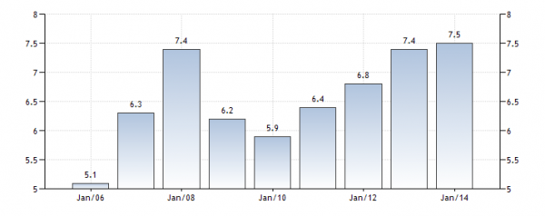 germany-current-account-to-gdp-1
